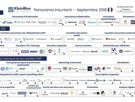Panorama Insurtech France 2018