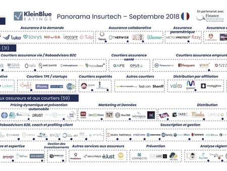Panorama Insurtech France 2018