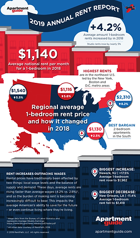 Rental_Infographic_FINAL-min.png