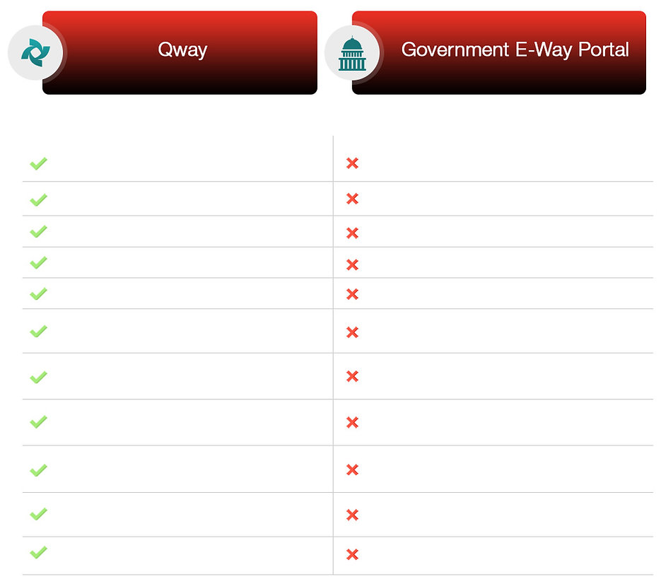 Compare-eWay-bill-revised.jpg