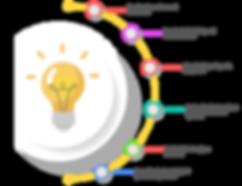 Enterprise-IT-Services-info.png