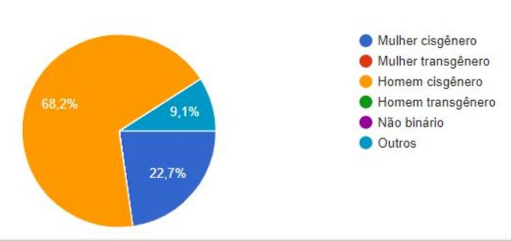 dados%20genero_edited.png