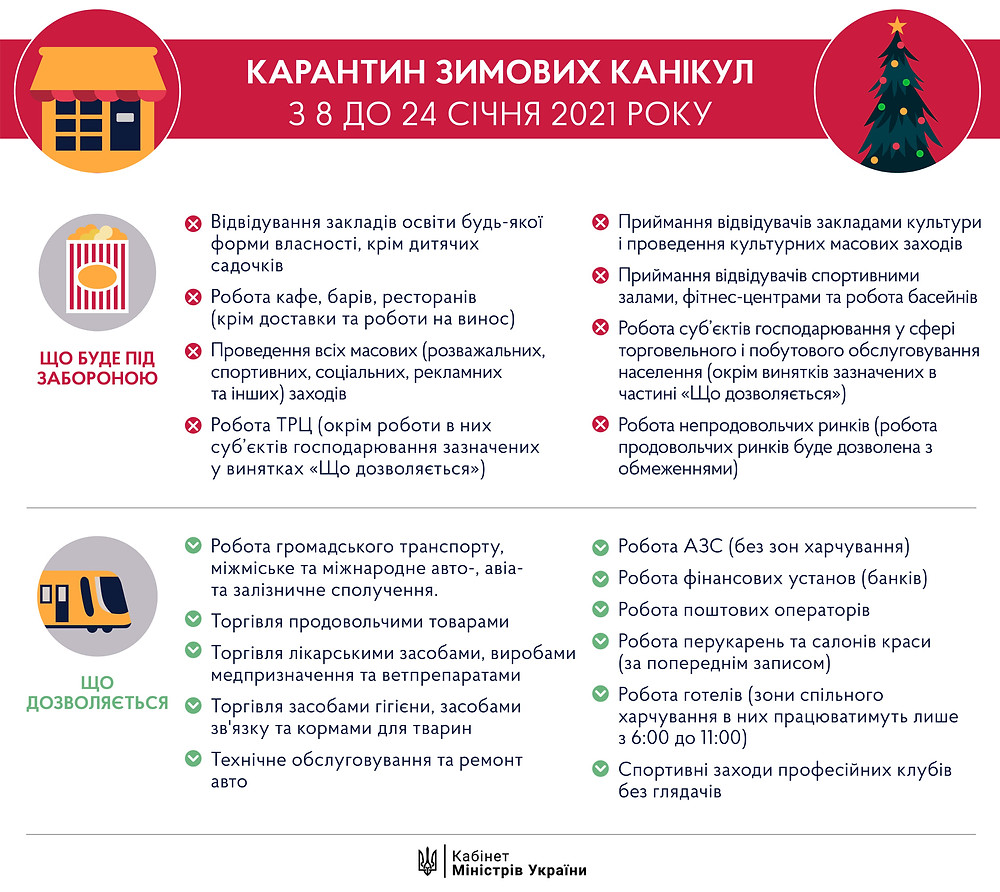 Посилені карантинні обмеження будуть запроваджені в Україні з 8 до 24 січня включно 2021 року.