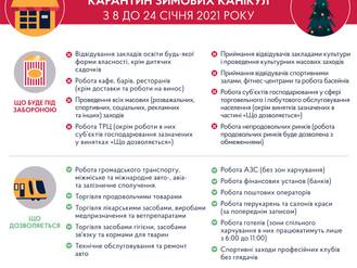 Уряд запровадив посилений карантин в Україні з 8 до 24 січня включно