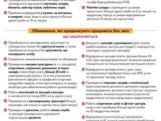 Від суботи в Україні діятимуть нові карантинні обмеження