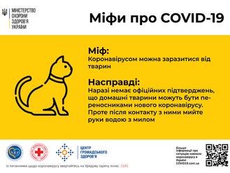 Коронавірус. Відповідаємо на поширені запитання щодо COVID-19 та карантину