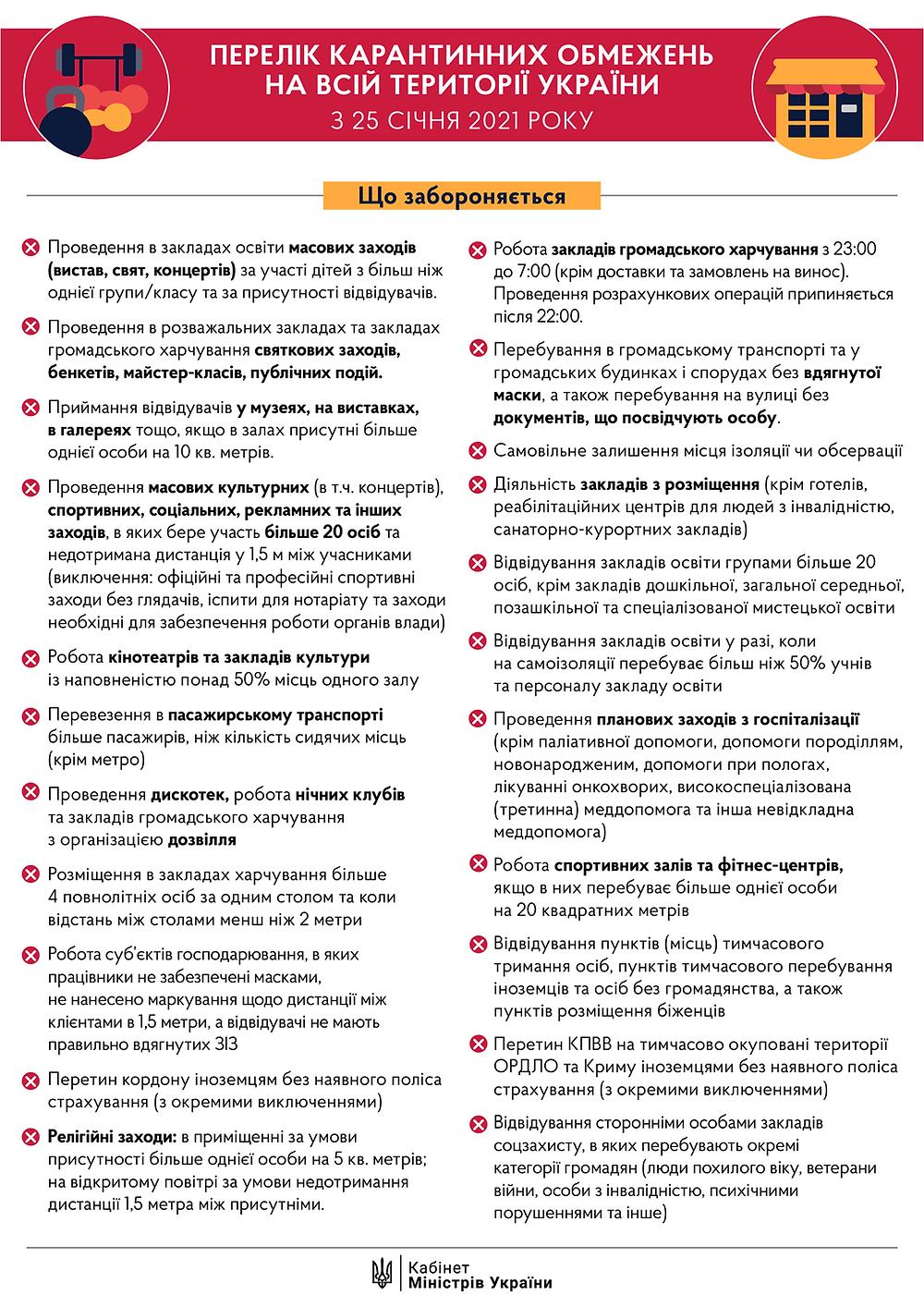 """Замість локдауну в Україні починають діяти карантинні обмеження та заборони """"помаранчевої"""" зони"""