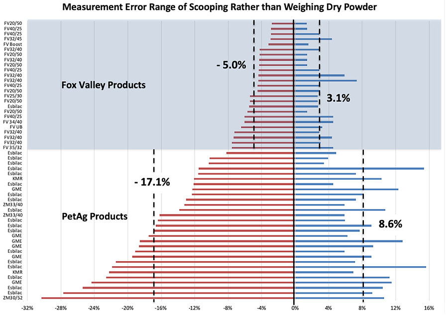 Measurement Error Range.jpg