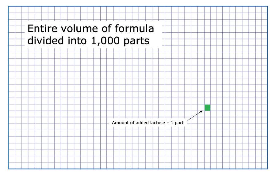 Added lactose diagram pic.jpg