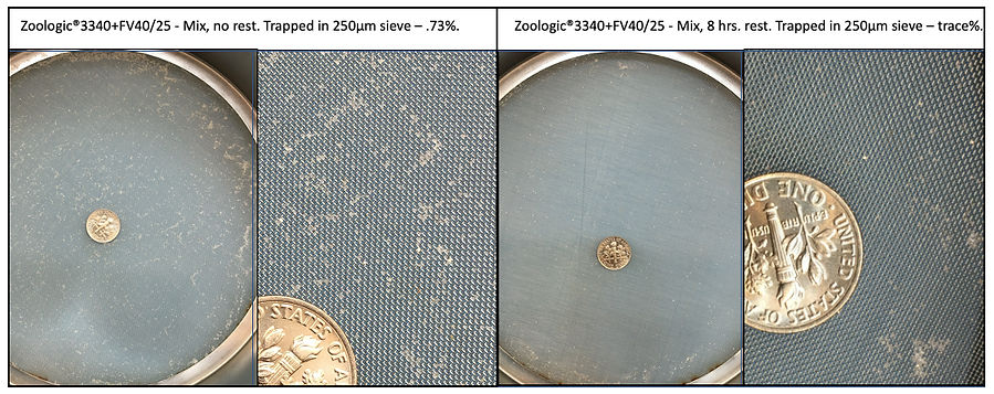 BlendZ3340FV4025 250 composite.jpg