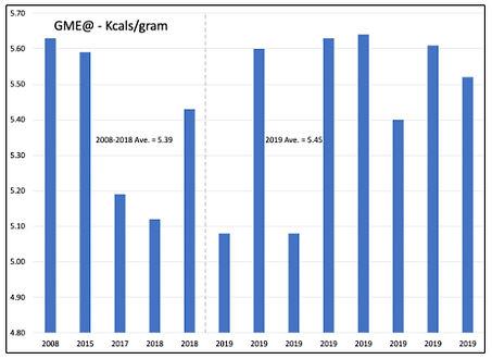 GME Kcals per gram chart.jpg