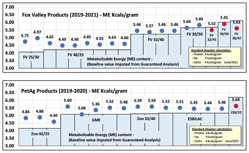 Kcal trends in milk replacers.jpg