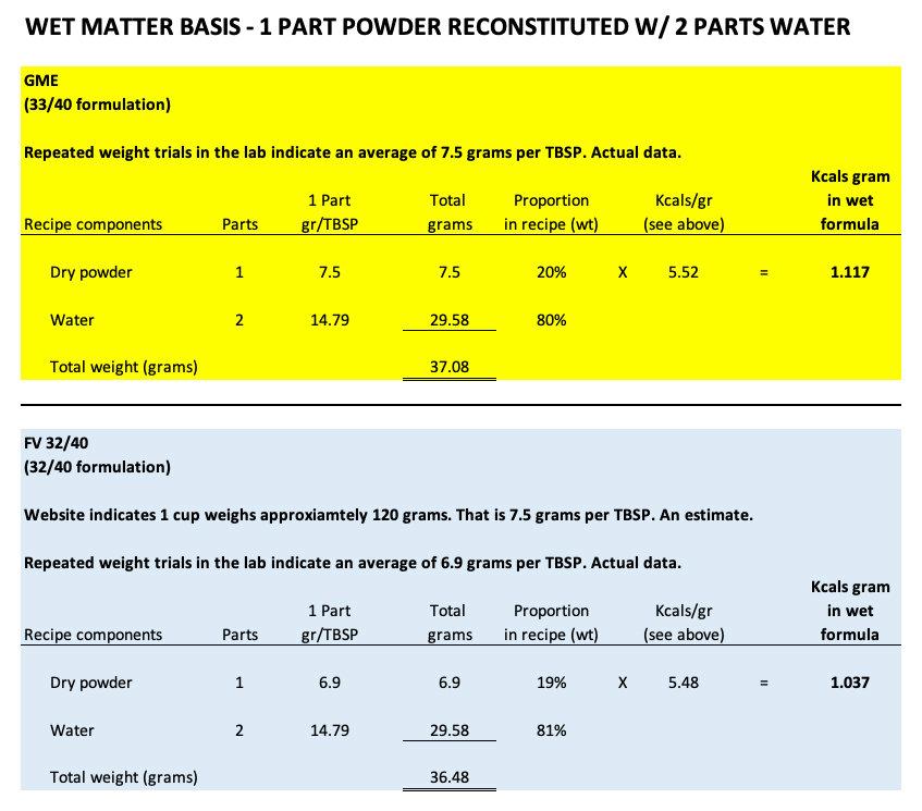 Wet Matter Compare GME FV3240.jpg