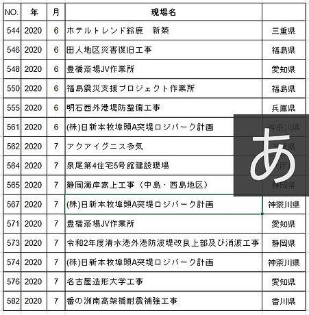 202006,7実績.JPG