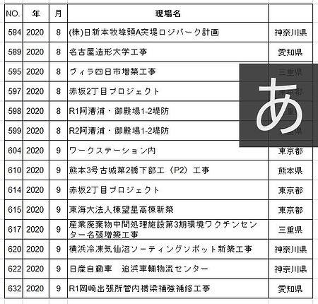 202008,9実績.JPG