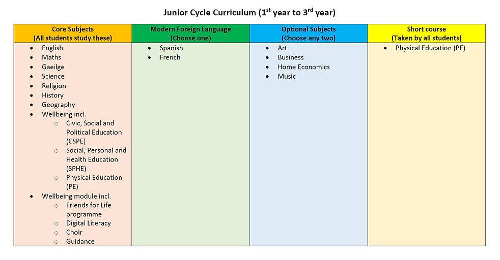 JC Curriculum.JPG