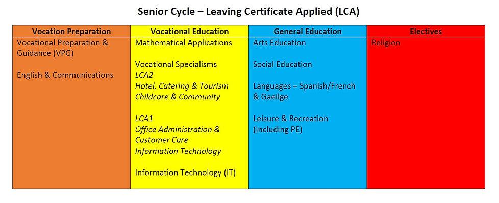 LCA Curriculum.JPG