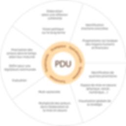 PDU_5D.jpg