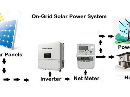 On-Grid Solar Power System : How does it work ?
