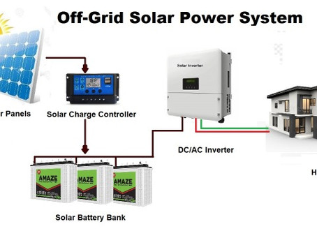 What is an Off-Grid Solar Power System ! How it works !