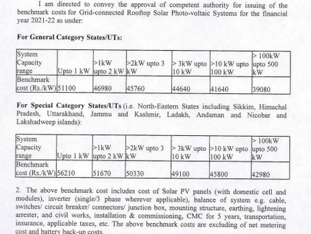 Benchmark Costs for Grid Connected Rooftop Solar Photo Voltaic Systems for the financial Yr 2021-22