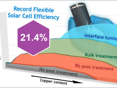A New benchmark for efficiency of  flexible thin-film solar cells