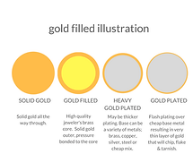what-is-gold-filled.png