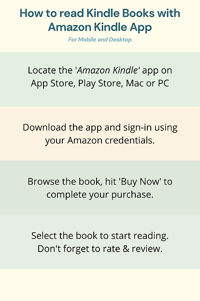 Kindle Books Reading(1).png