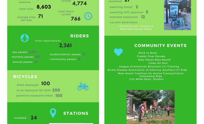 Bike New Haven August 2018 Update_Page_0