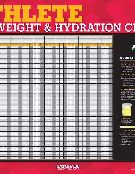 Track Hydration