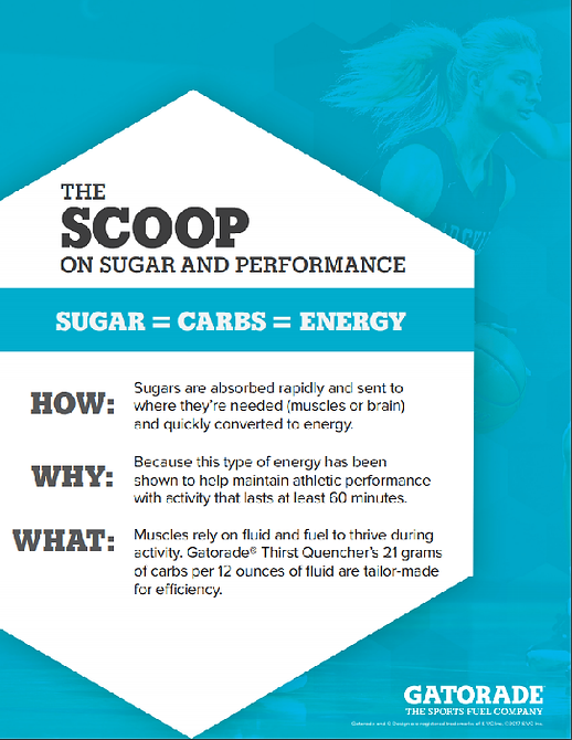 The Scoop on Sugar and Performance