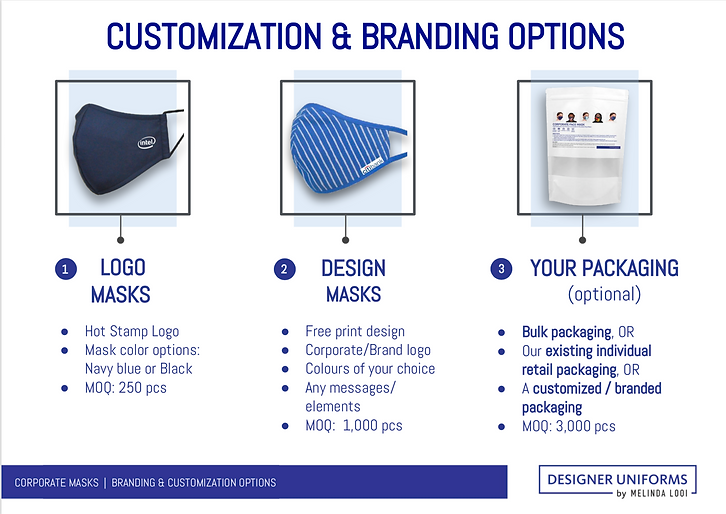 Customization Options for Company Face m