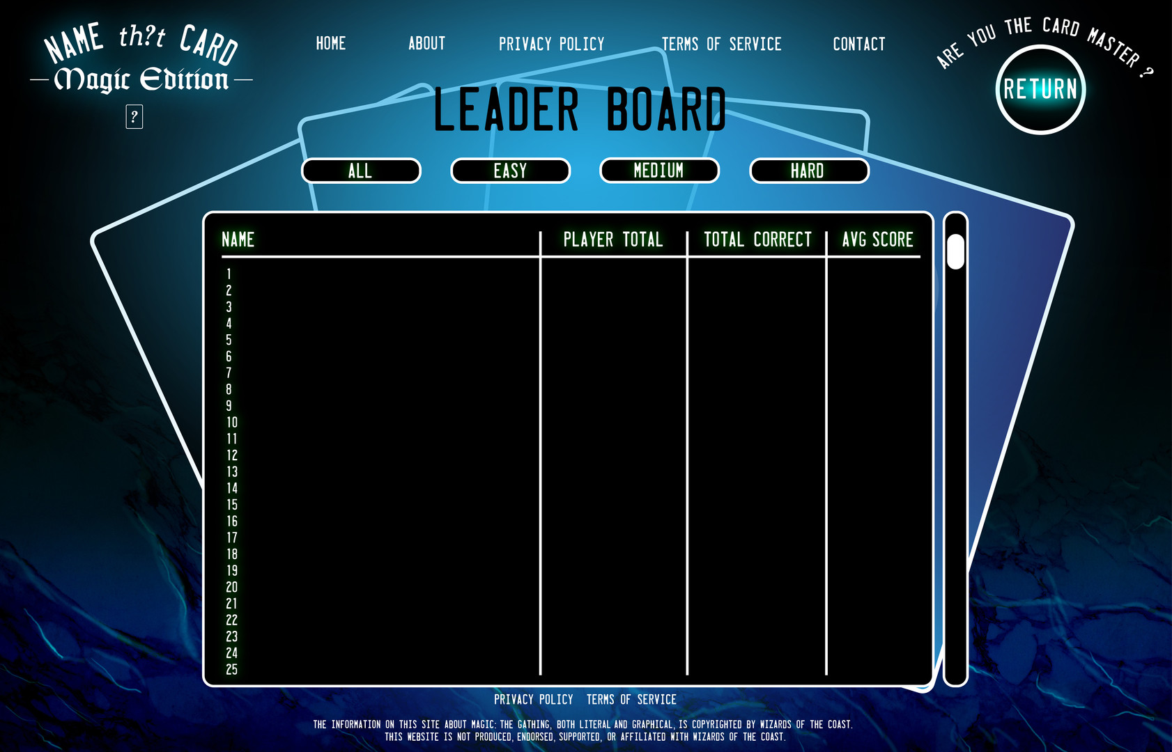 LEADERBOARD_ MAGIC.jpg