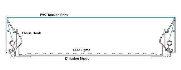 Frameless Clip Frame for PVC Tension
