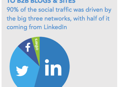 3 Ways to Leverage Your Linkedin Profile