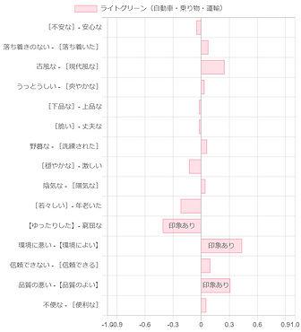 ライトグリーン(自動車・乗り物・運輸).jpg