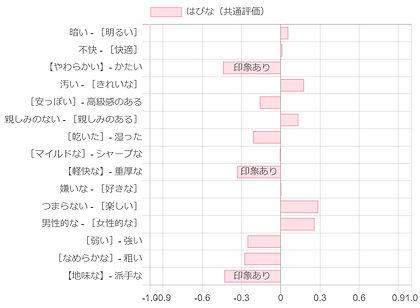 はぴな(IT・ソフトウェア) (1).jpg