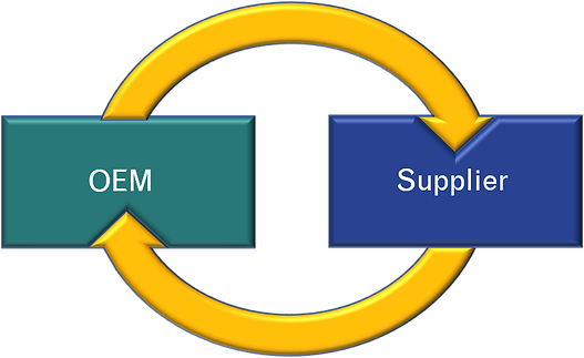 OEM Supplier diagram.png