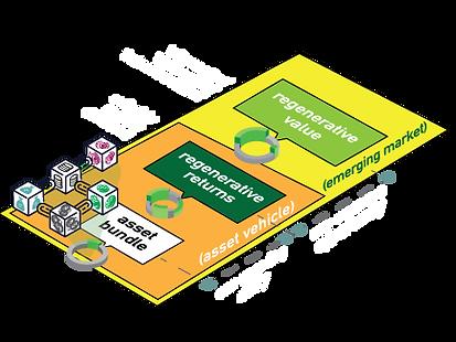Next_Block_Group_infograph.png