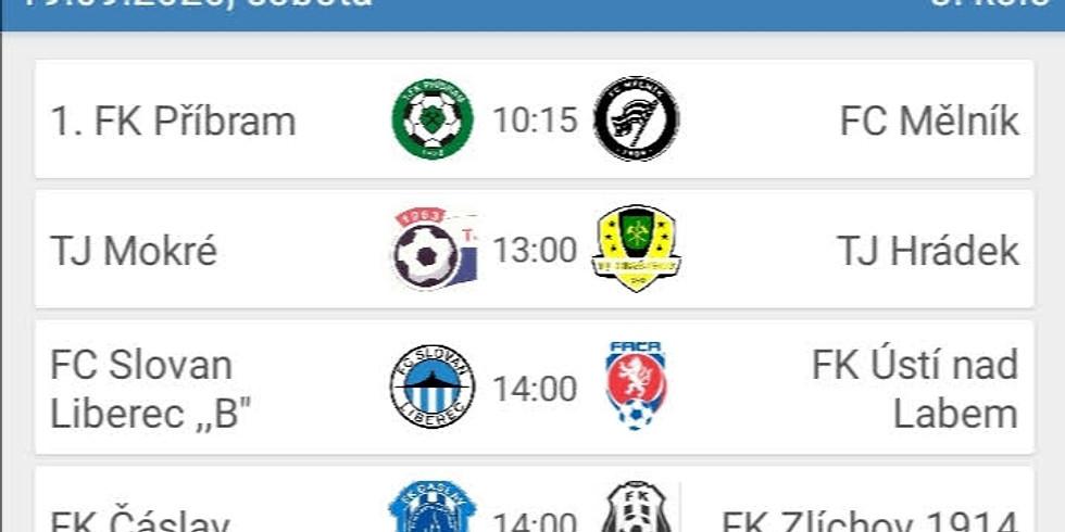 Zápasy ve fotbale žen plánované na tento víkend