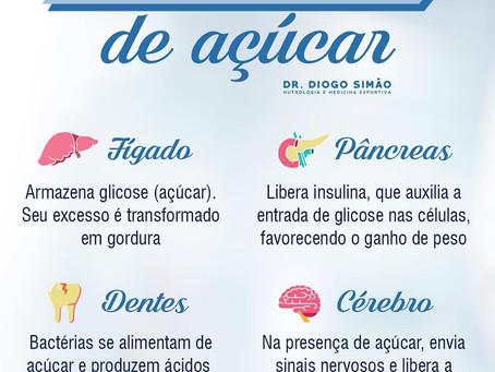 PERIGOS DO ESCESSO DE AÇÚCAR