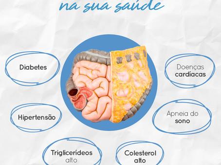 Consequências da Gordura Visceral na sua Saúde
