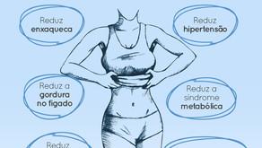 O que melhora quando perdemos gordura