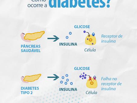 COMO OCORRE A DIABETES?