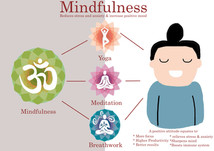Mindfulness info graphic.jpg