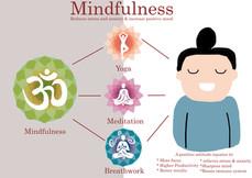 Mindfulness info graphic.jpg