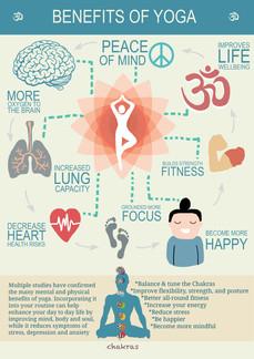 benifits of yoga infographic.jpg