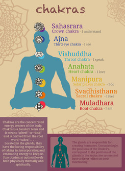 Chakra systems infographic.jpg