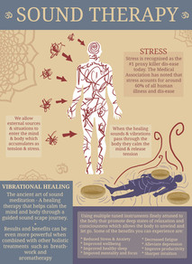 Sound therapy infographic.jpg