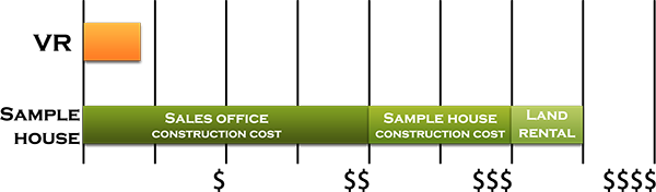 SampleHouse-cost-ENG.png